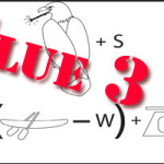 Undercover Arlington Contest: Clue 3